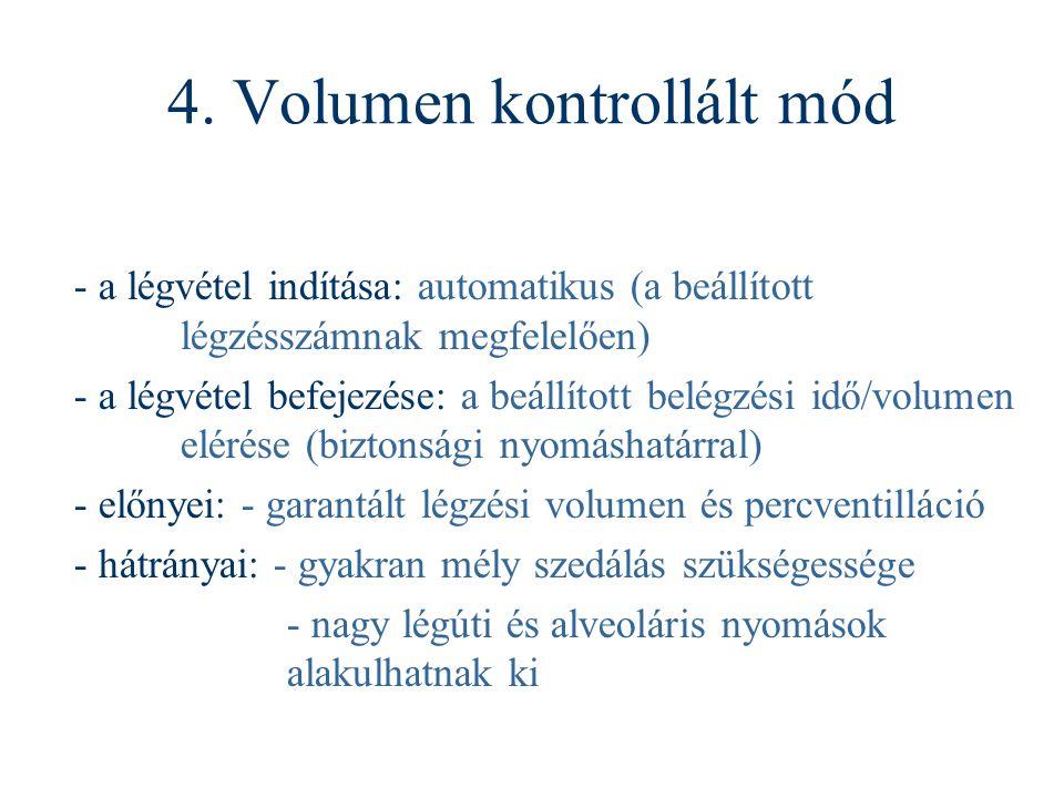 4. Volumen kontrollált mód