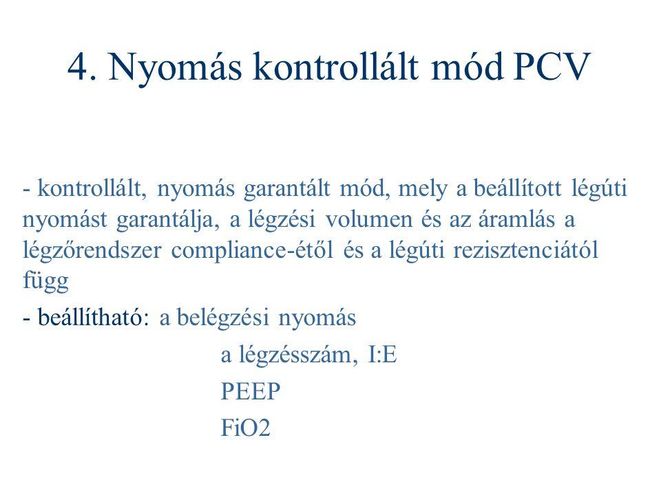 4. Nyomás kontrollált mód PCV