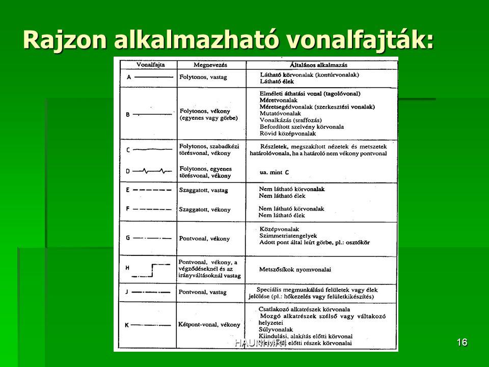 Rajzon alkalmazható vonalfajták: