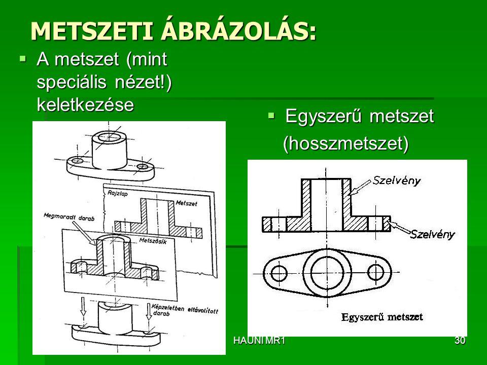 METSZETI ÁBRÁZOLÁS: A metszet (mint speciális nézet!) keletkezése
