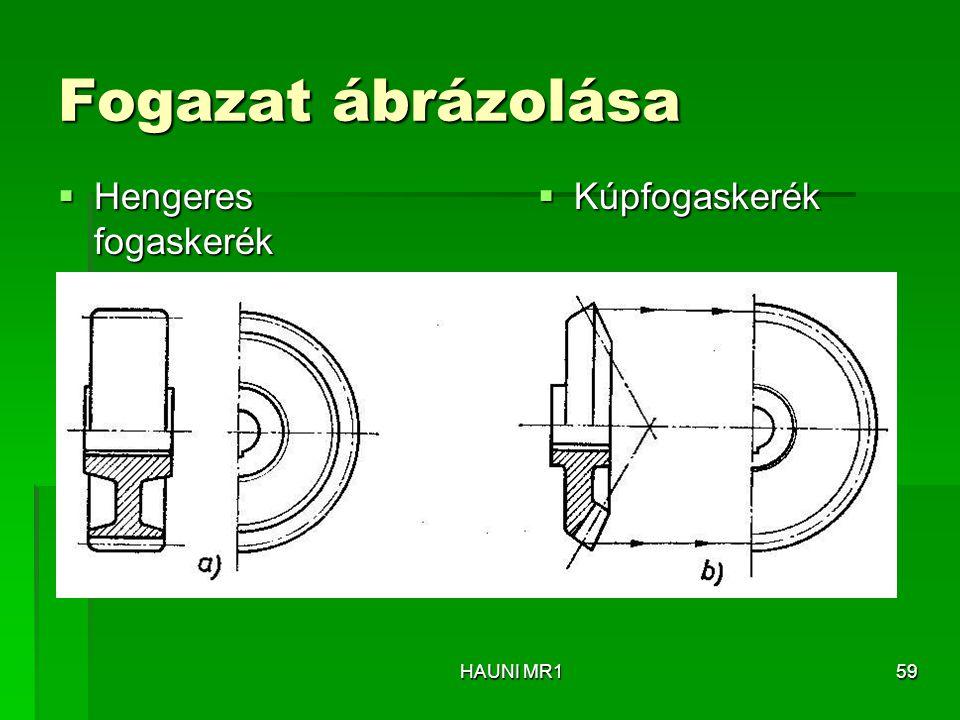 Fogazat ábrázolása Hengeres fogaskerék Kúpfogaskerék HAUNI MR1
