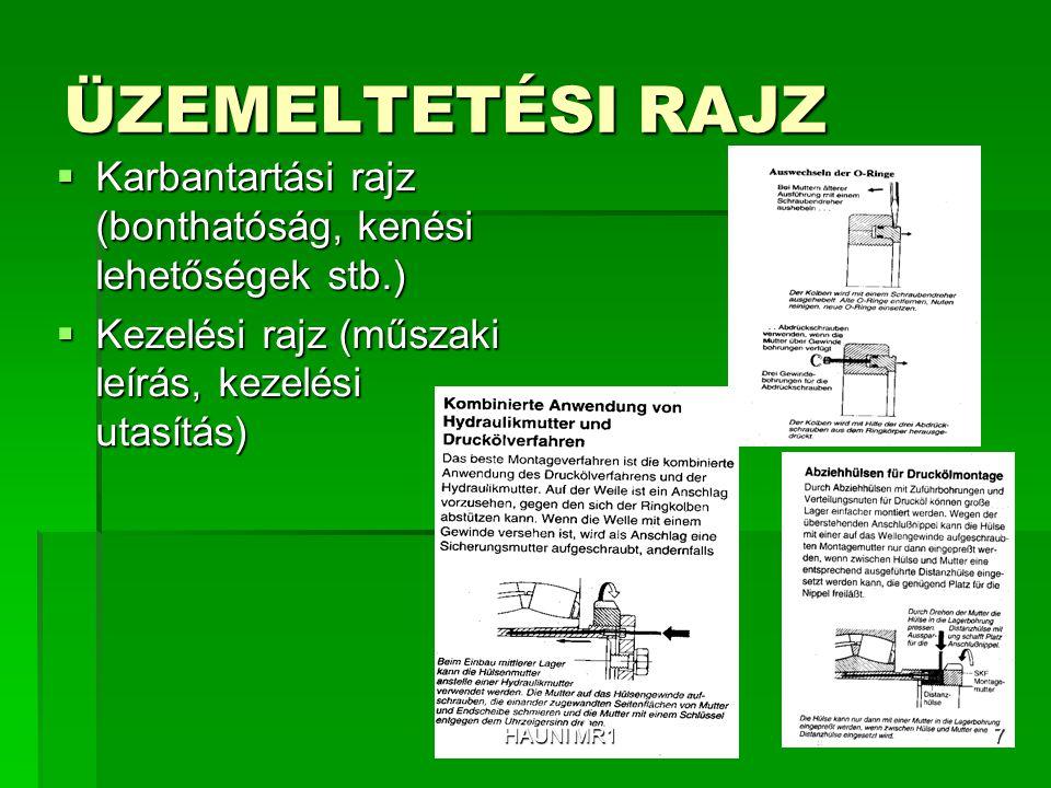 ÜZEMELTETÉSI RAJZ Karbantartási rajz (bonthatóság, kenési lehetőségek stb.) Kezelési rajz (műszaki leírás, kezelési utasítás)