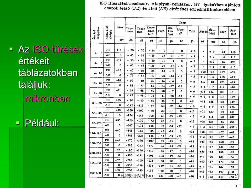 Az ISO tűrések értékeit táblázatokban találjuk;