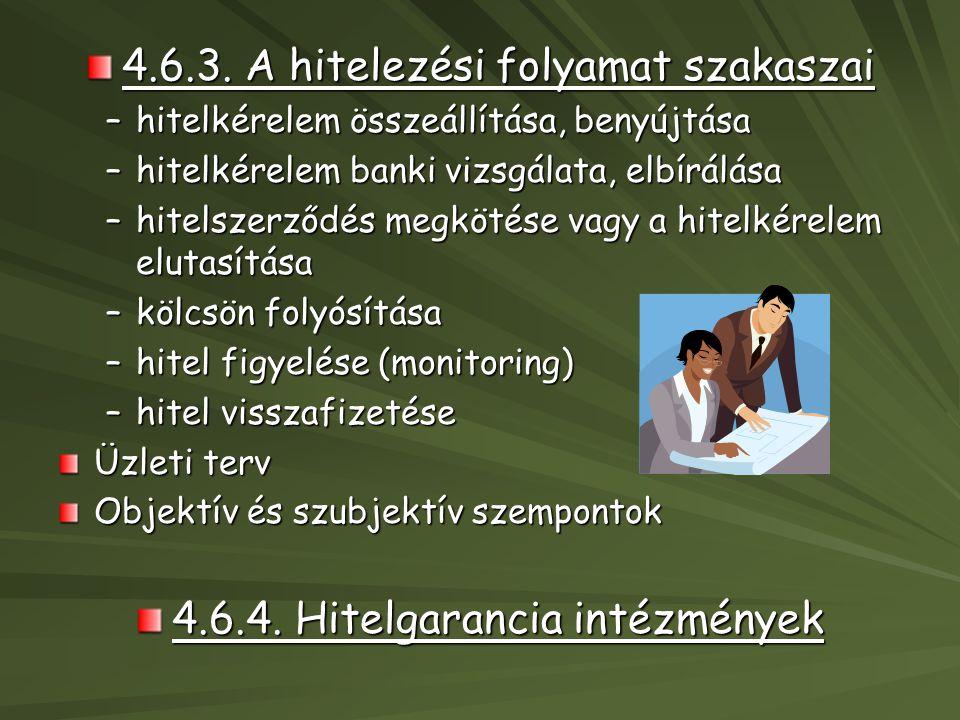 4.6.3. A hitelezési folyamat szakaszai