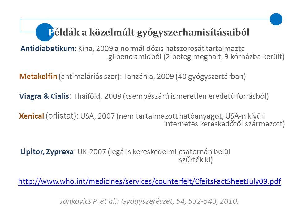 Jankovics P. et al.: Gyógyszerészet, 54, 532-543, 2010.