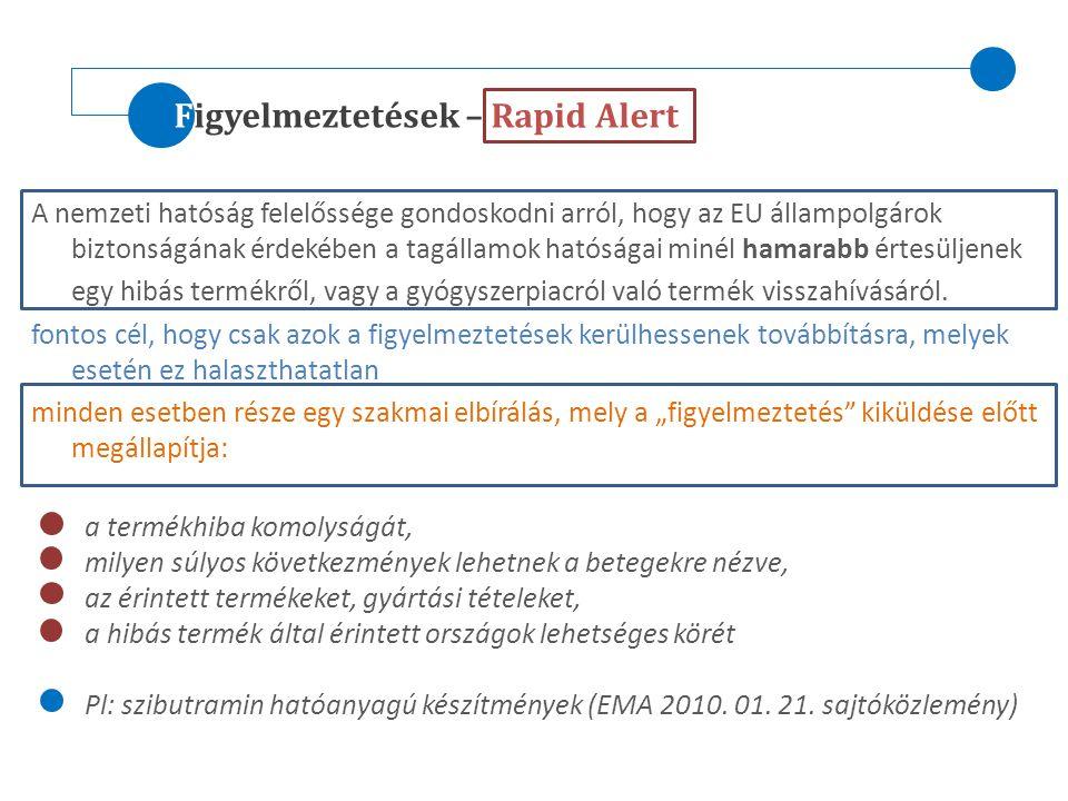 Figyelmeztetések – Rapid Alert