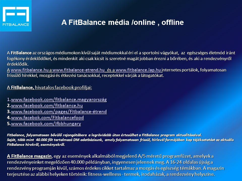 A FitBalance média /online , offline