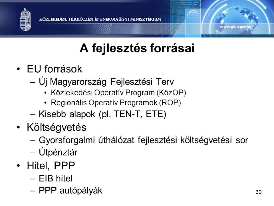 A fejlesztés forrásai EU források Költségvetés Hitel, PPP