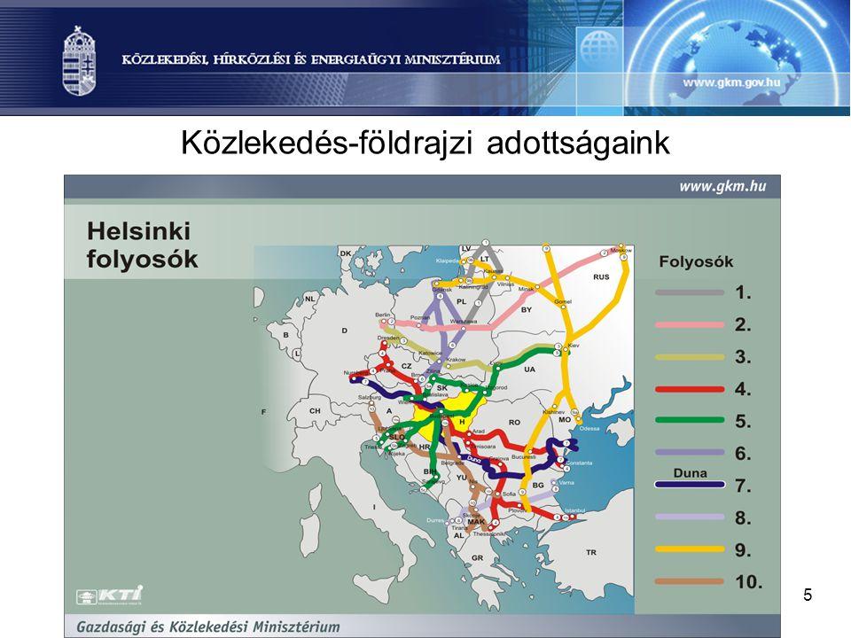 Közlekedés-földrajzi adottságaink