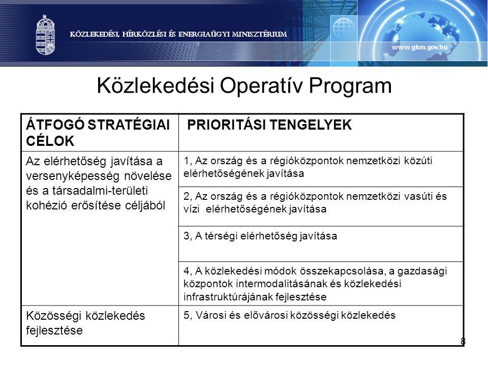 Közlekedési Operatív Program