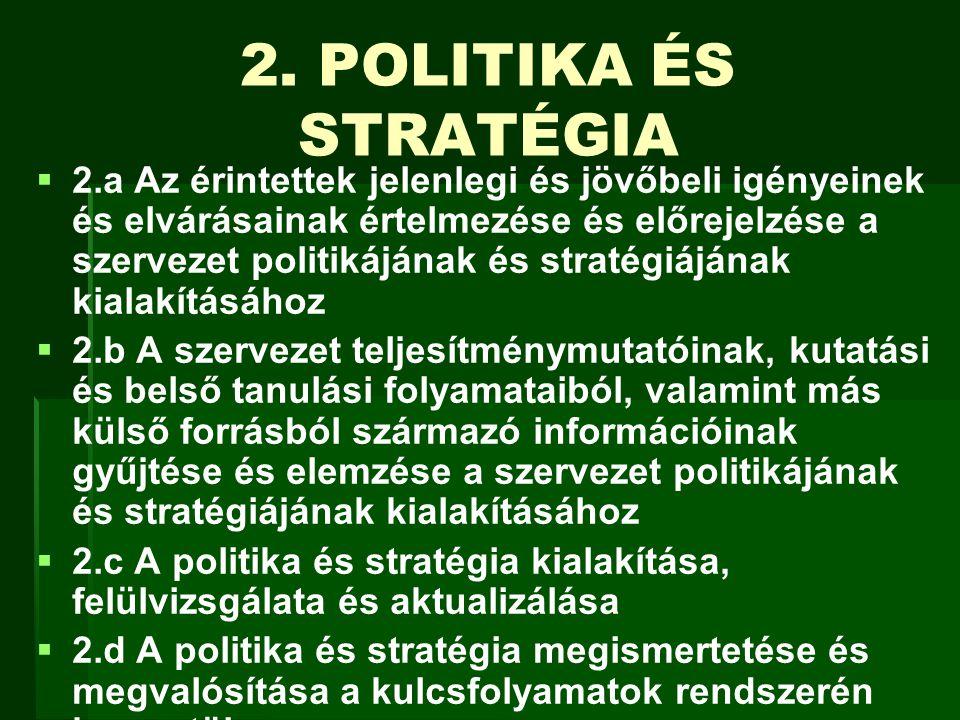 2. POLITIKA ÉS STRATÉGIA