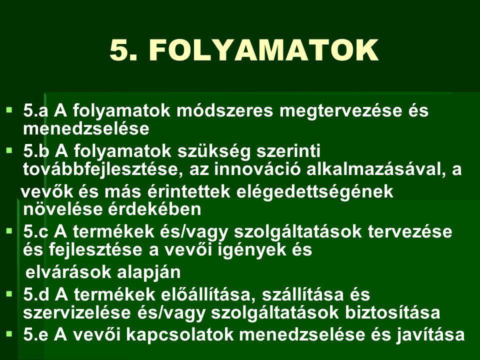 5. FOLYAMATOK 5.a A folyamatok módszeres megtervezése és menedzselése