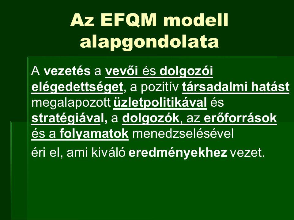 Az EFQM modell alapgondolata