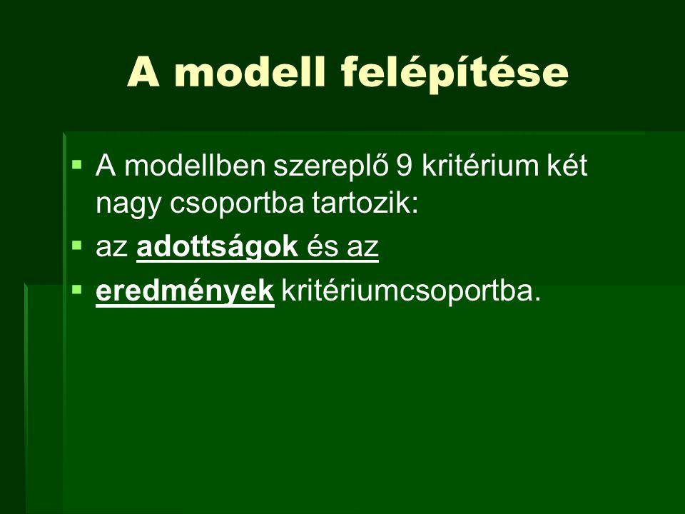 A modell felépítése A modellben szereplő 9 kritérium két nagy csoportba tartozik: az adottságok és az.
