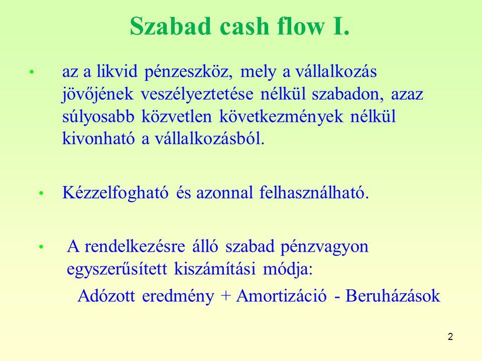 Szabad cash flow I.
