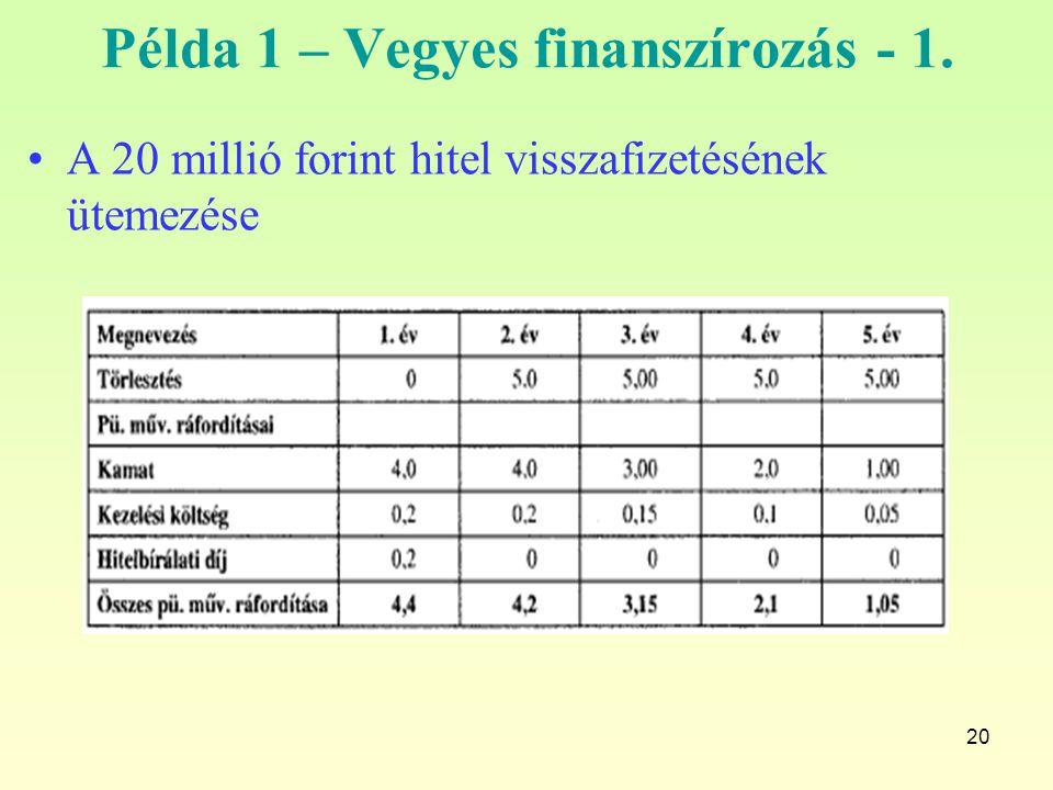 Példa 1 – Vegyes finanszírozás - 1.