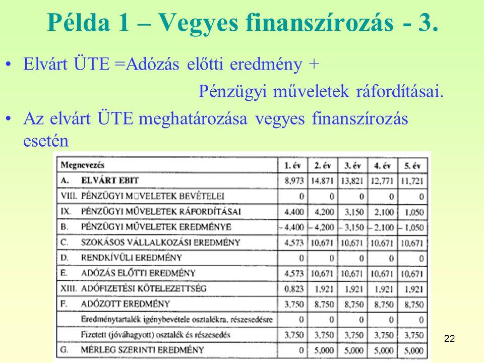 Példa 1 – Vegyes finanszírozás - 3.