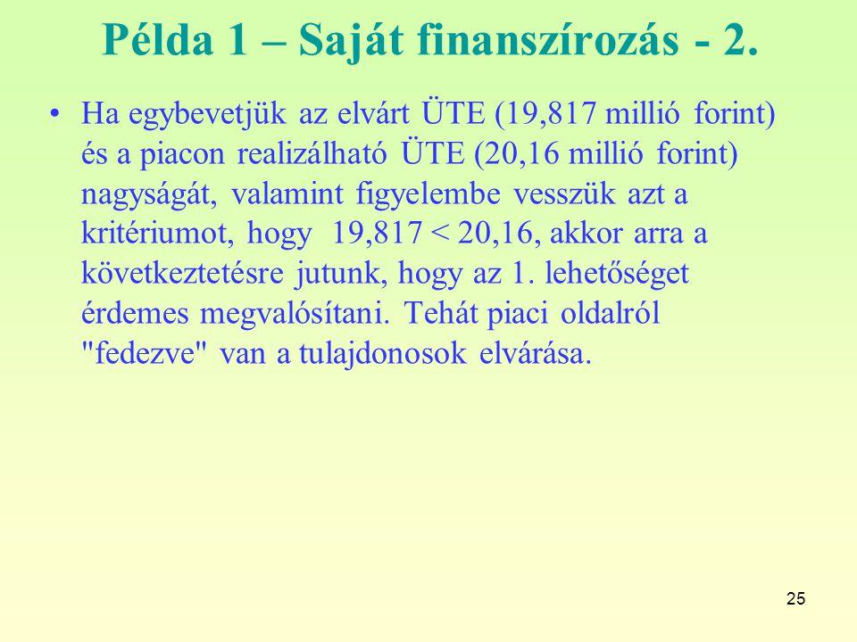 Példa 1 – Saját finanszírozás - 2.