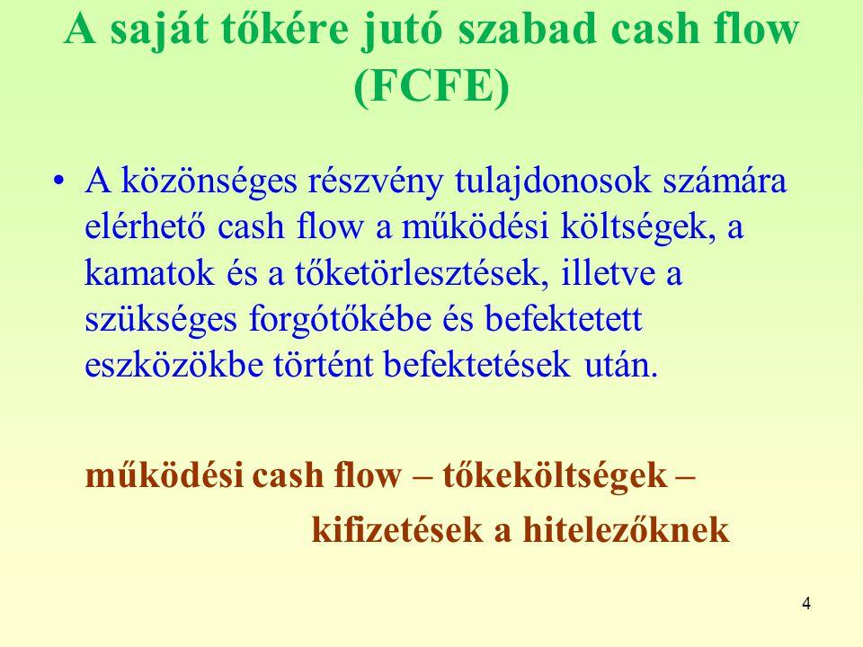 A saját tőkére jutó szabad cash flow (FCFE)