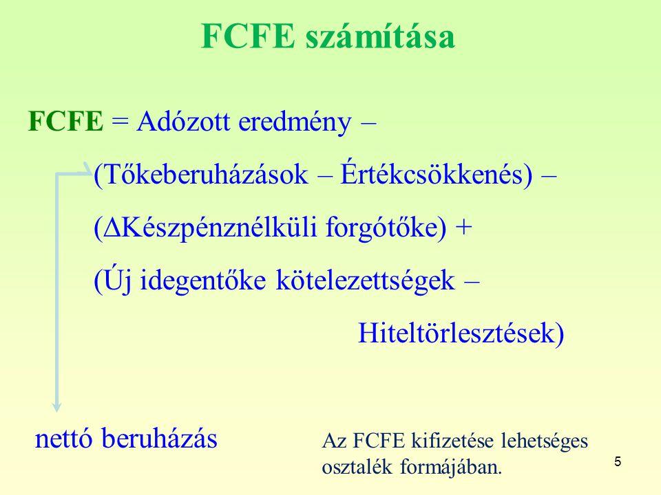 FCFE számítása