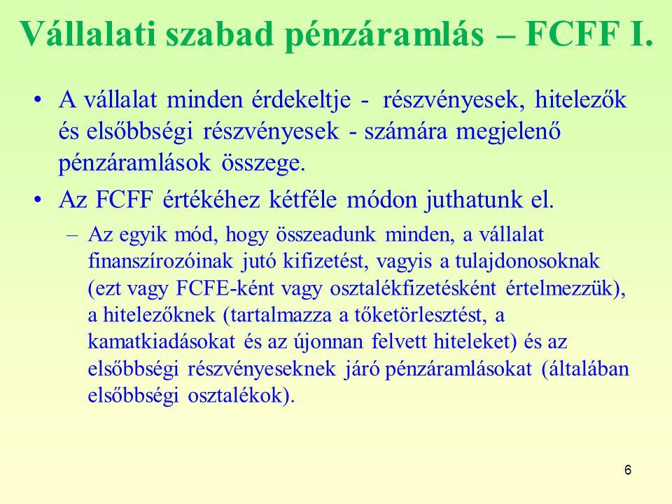 Vállalati szabad pénzáramlás – FCFF I.