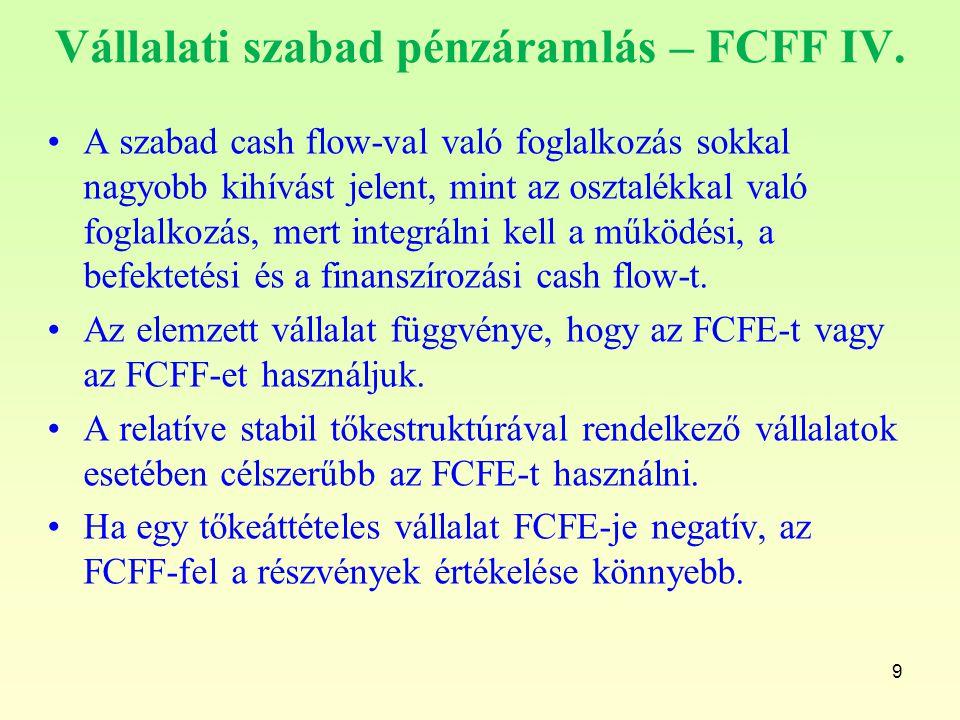 Vállalati szabad pénzáramlás – FCFF IV.