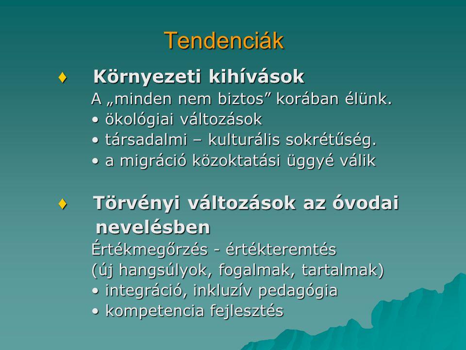 Tendenciák ♦ Környezeti kihívások ♦ Törvényi változások az óvodai