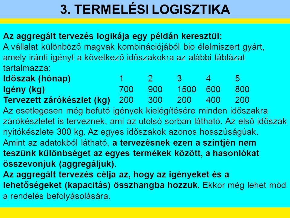 3. TERMELÉSI LOGISZTIKA Az aggregált tervezés logikája egy példán keresztül: