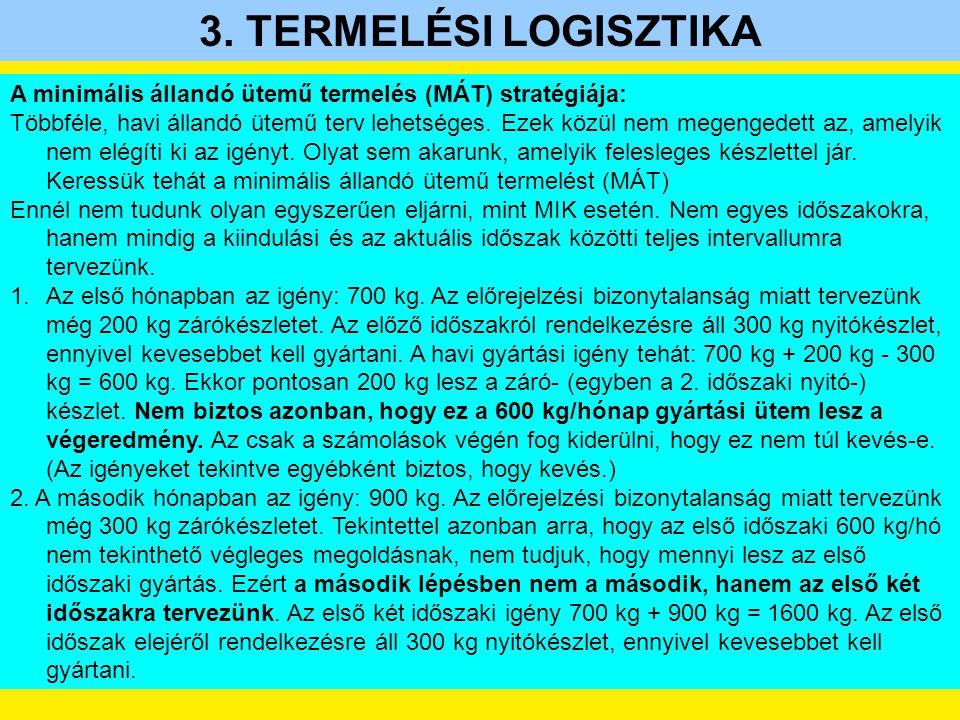 3. TERMELÉSI LOGISZTIKA A minimális állandó ütemű termelés (MÁT) stratégiája: