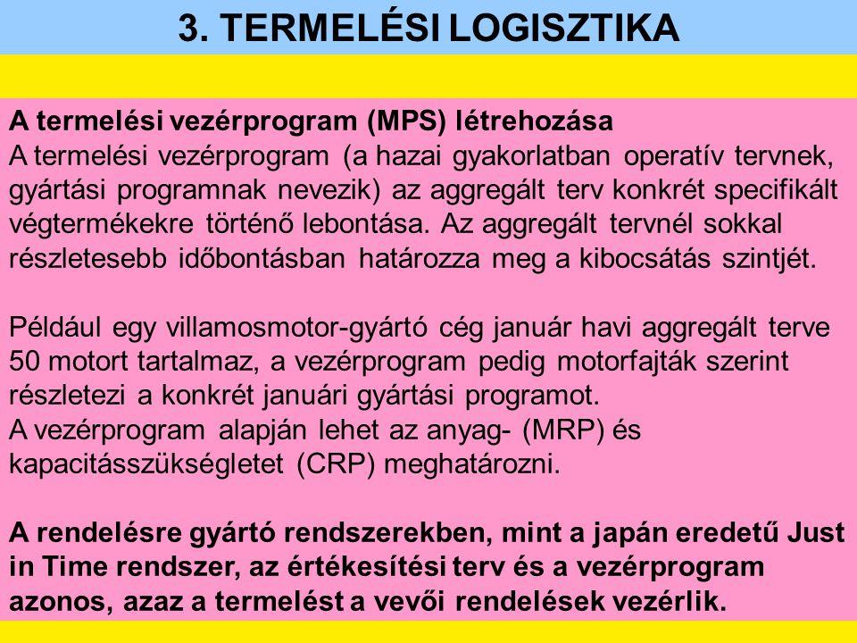 3. TERMELÉSI LOGISZTIKA A termelési vezérprogram (MPS) létrehozása