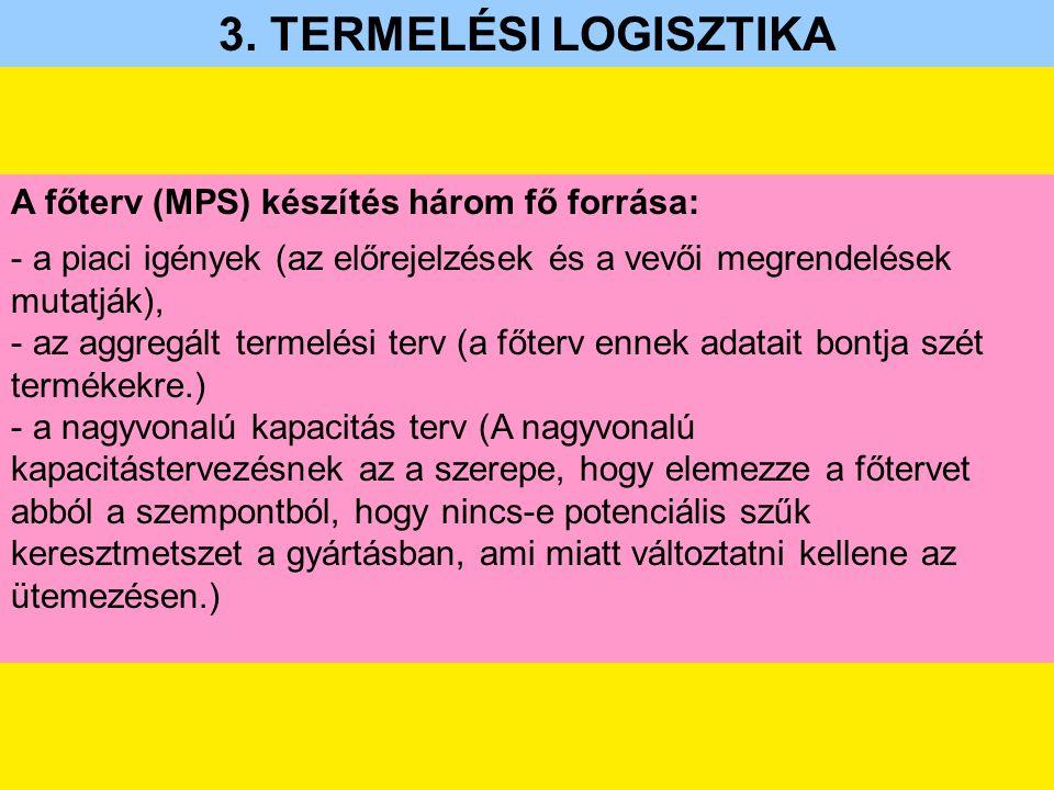 3. TERMELÉSI LOGISZTIKA A főterv (MPS) készítés három fő forrása: