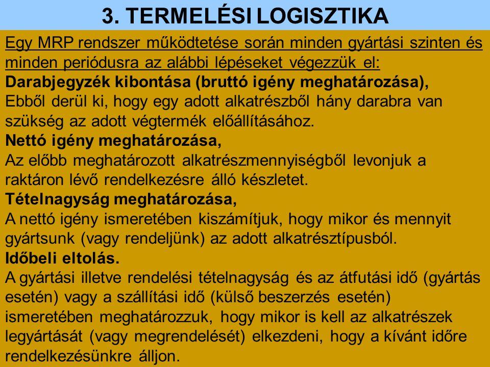 3. TERMELÉSI LOGISZTIKA Egy MRP rendszer működtetése során minden gyártási szinten és minden periódusra az alábbi lépéseket végezzük el: