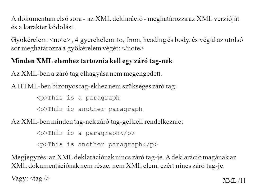 Minden XML elemhez tartoznia kell egy záró tag-nek