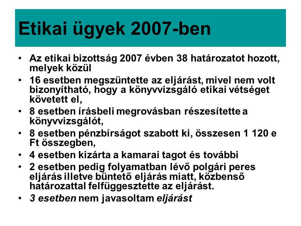 Etikai ügyek 2007-ben Az etikai bizottság 2007 évben 38 határozatot hozott, melyek közül.