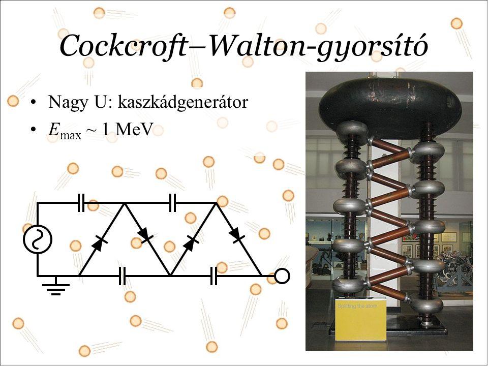 Cockcroft–Walton-gyorsító