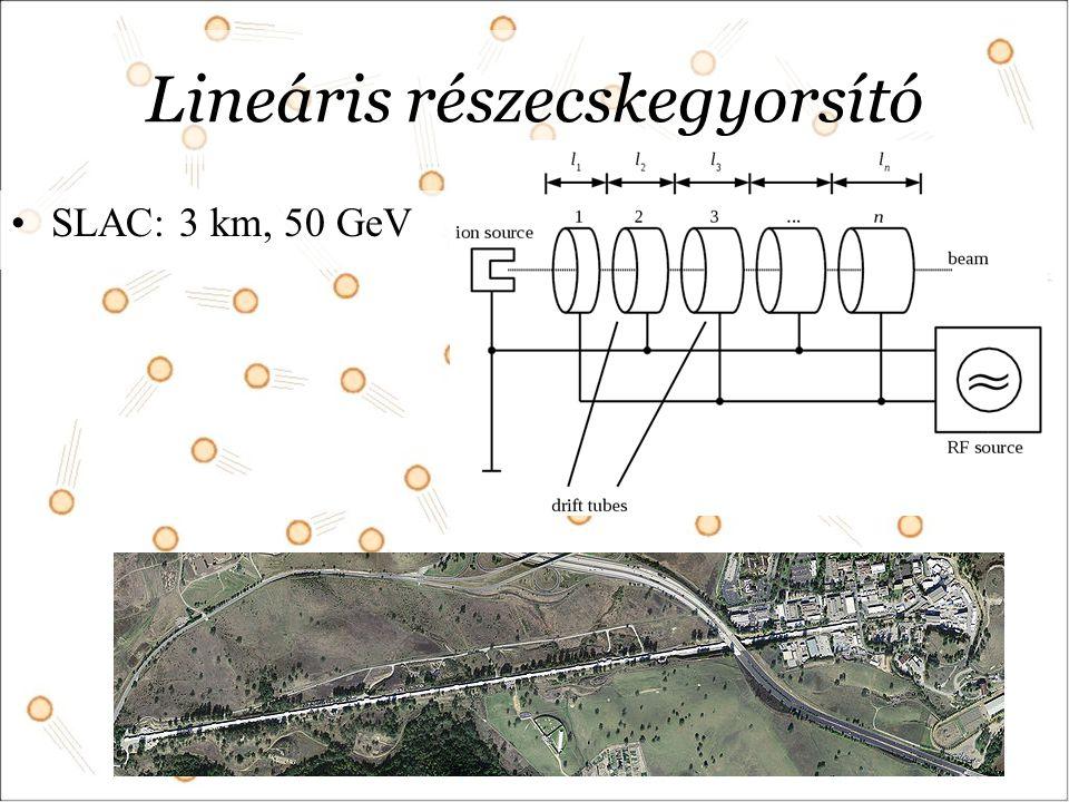 Lineáris részecskegyorsító