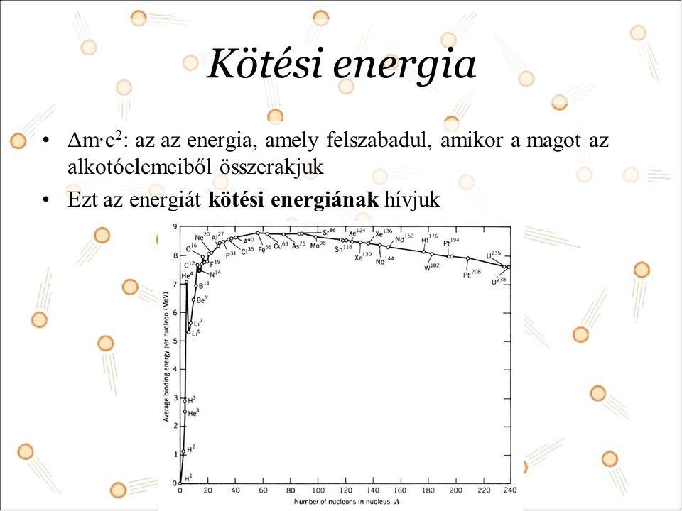 Kötési energia Δm·c2: az az energia, amely felszabadul, amikor a magot az alkotóelemeiből összerakjuk.