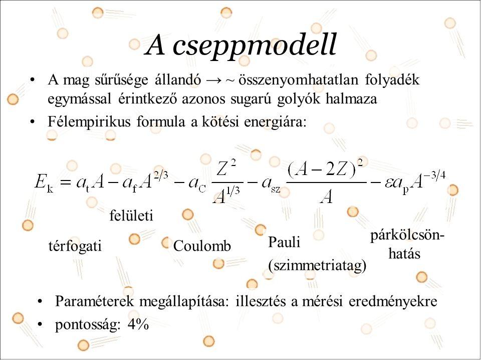 A cseppmodell A mag sűrűsége állandó → ~ összenyomhatatlan folyadék egymással érintkező azonos sugarú golyók halmaza.