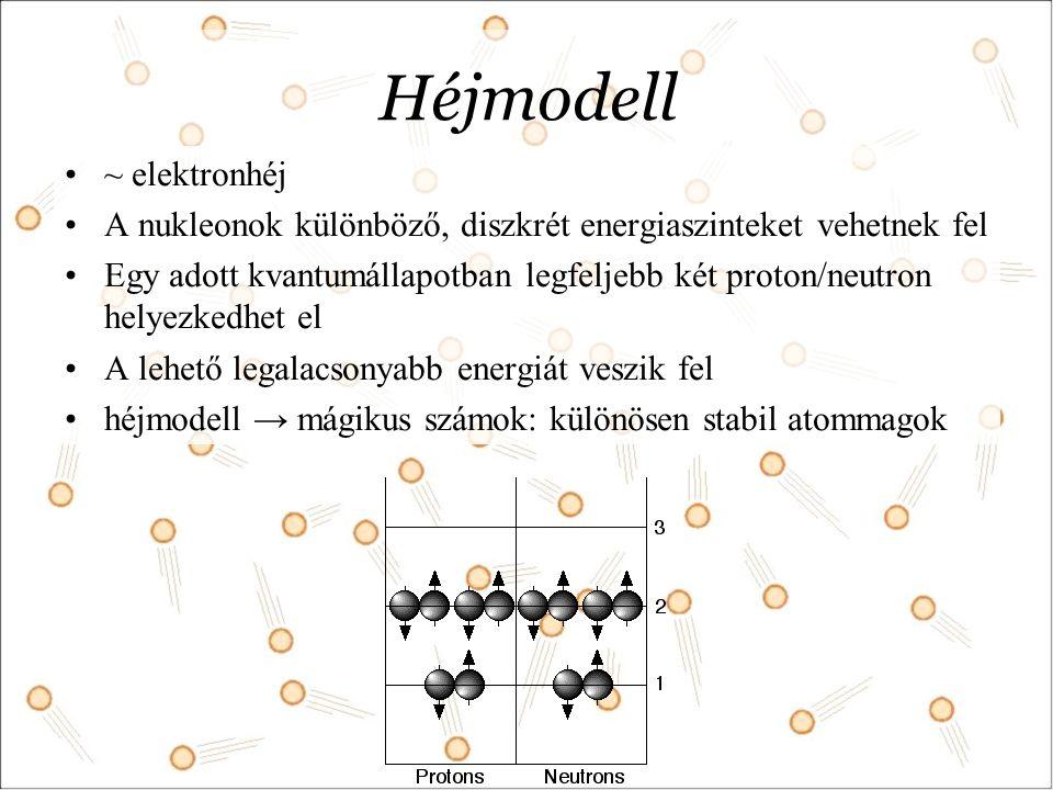 Héjmodell ~ elektronhéj