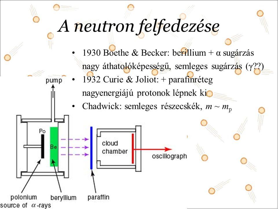 A neutron felfedezése 1930 Boethe & Becker: berillium + α sugárzás