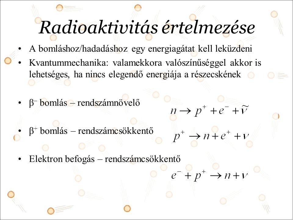 Radioaktivitás értelmezése