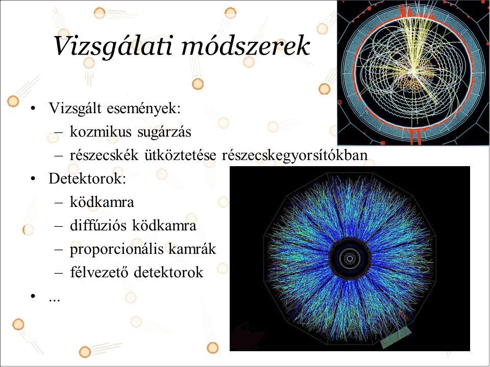 Vizsgálati módszerek Vizsgált események: kozmikus sugárzás