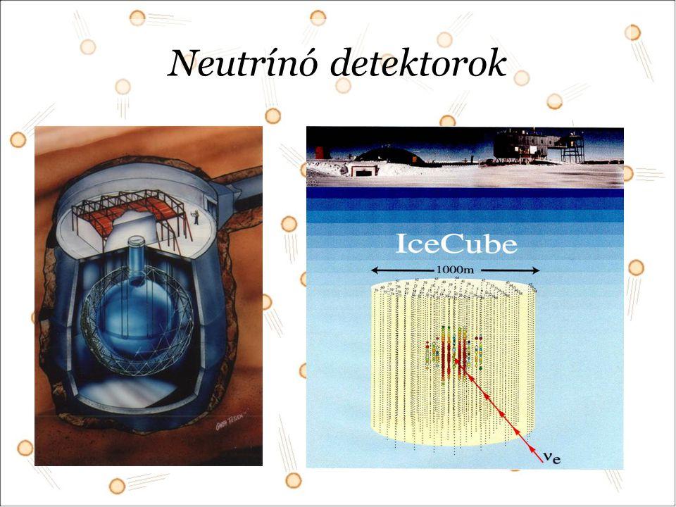Neutrínó detektorok