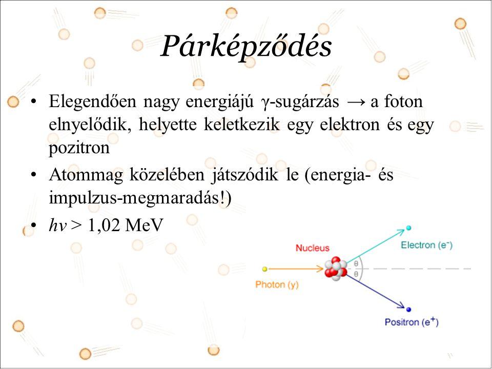 Párképződés Elegendően nagy energiájú γ-sugárzás → a foton elnyelődik, helyette keletkezik egy elektron és egy pozitron.
