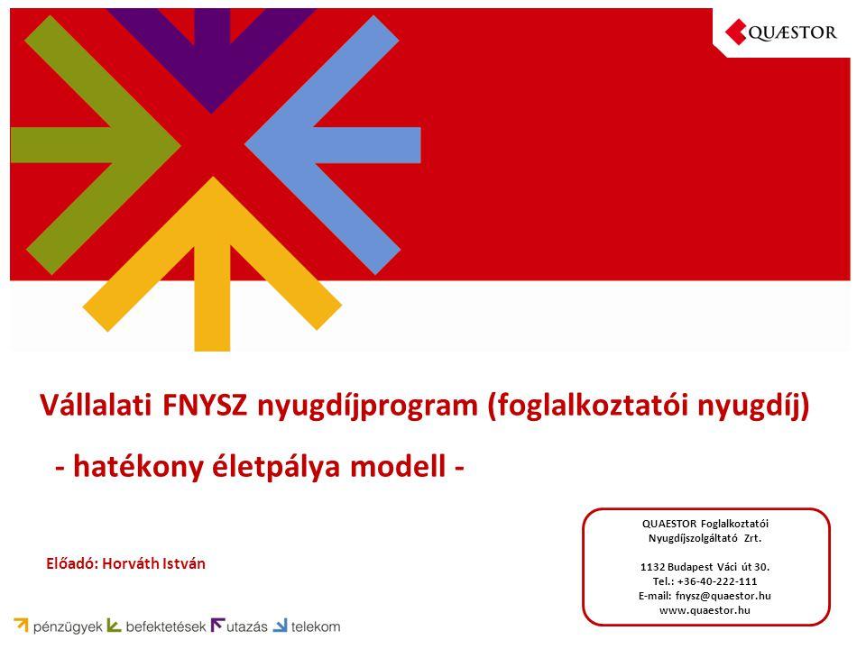 Vállalati FNYSZ nyugdíjprogram (foglalkoztatói nyugdíj) - hatékony életpálya modell -