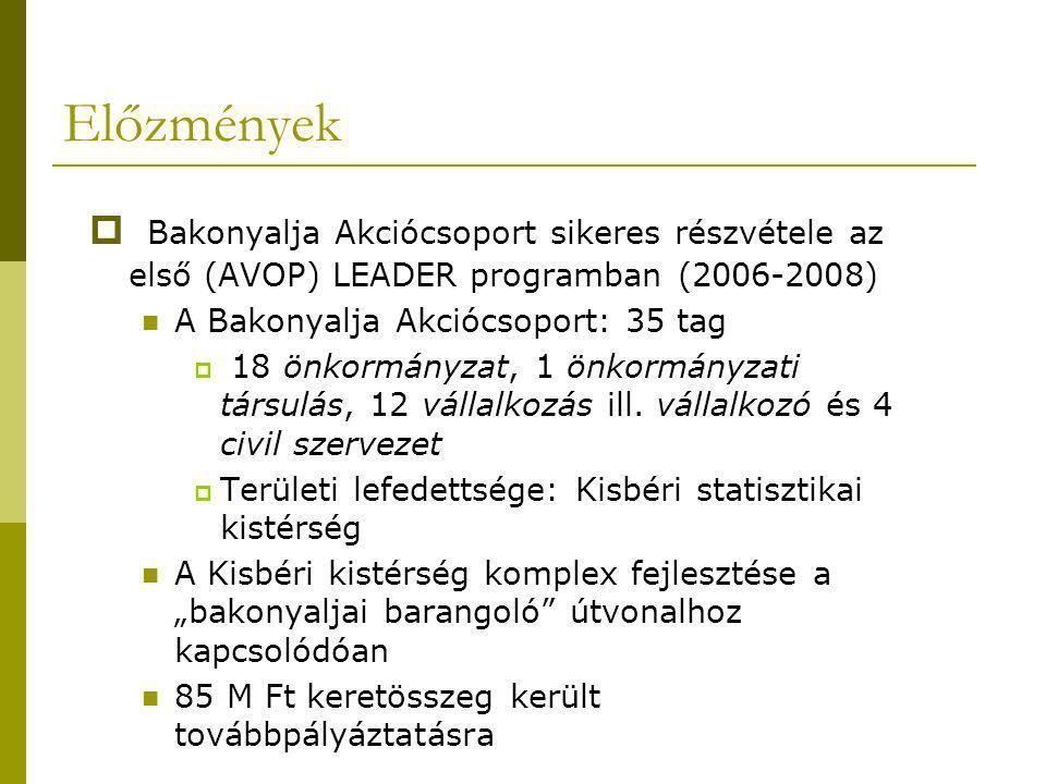 Előzmények Bakonyalja Akciócsoport sikeres részvétele az első (AVOP) LEADER programban (2006-2008) A Bakonyalja Akciócsoport: 35 tag.