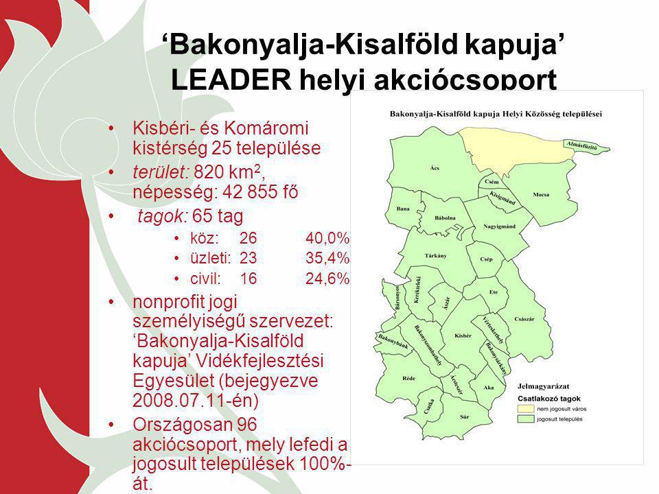 'Bakonyalja-Kisalföld kapuja' LEADER helyi akciócsoport