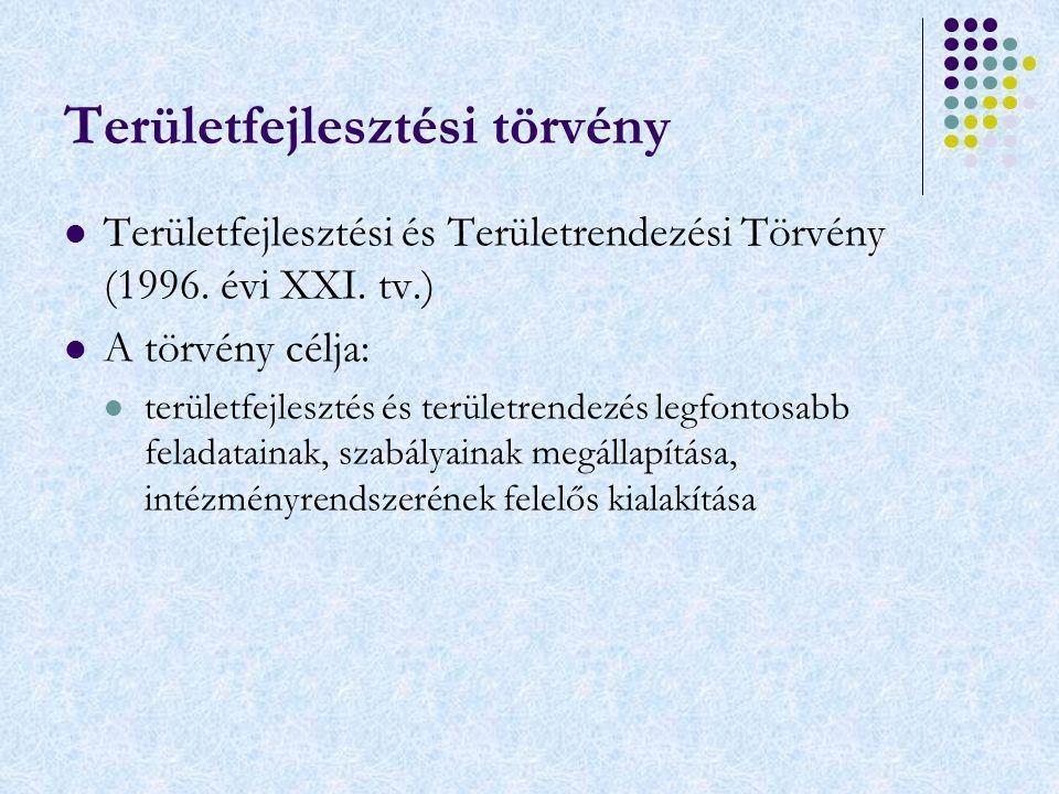 Területfejlesztési törvény