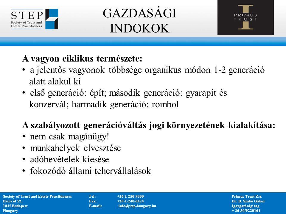 GAZDASÁGI INDOKOK A vagyon ciklikus természete: