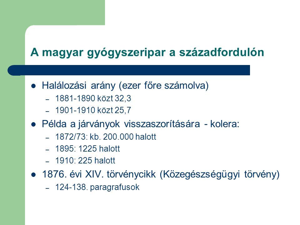 A magyar gyógyszeripar a századfordulón
